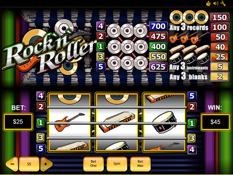 Rock n Roller Spielautomat kostenlos spielen